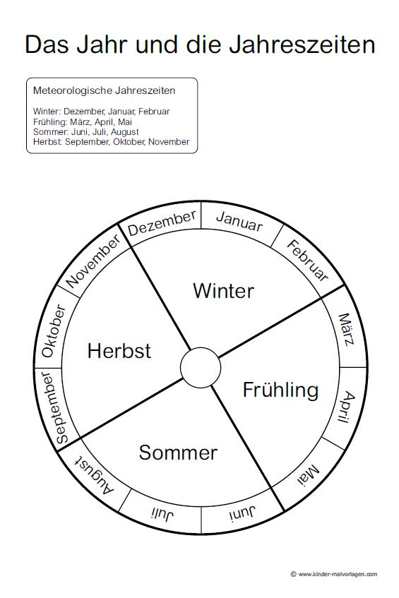 Jahreszeiten.png
